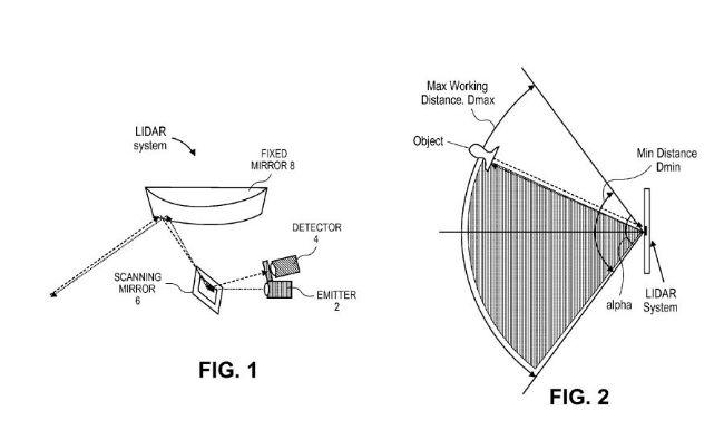 سیستم جدید ردیاب لیزر (LiDAR) که برای استفاده در ماشینهای خودران کاربرد خواهند داشت شماره پتنت: 9277309 مخترع: Jorge S. Fino سال فایل شدن ایده در اداره ثبت پتنت جهانی: 2011