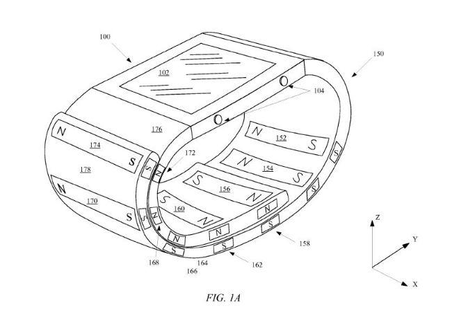 نوعی بند ساعت هوشمند اپل که میتوان آن را دور دیوایسهای الکترونیکی پیچید تا از آنها محافظت کند شماره پتنت: 20160007697 مخترع: Erik de Jong سال فایل شدن ایده در اداره ثبت پتنت جهانی: 31 آگست سال 2015