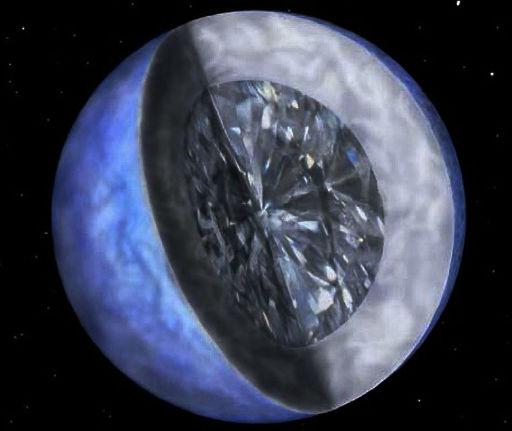 از سیاره الماسی چه می دانید ؟
