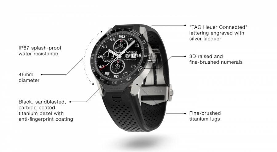 قطر ساعت «کانکتد» 46 میلیمتر است و تگ هویر اعلام داشته این اندازه ثابت است و نمونه کوچکتری تولید نخواهد شد. این ساعت گواهینامه IP67 نیز دارد یعنی در برابر قطرات آب مقاوم است.