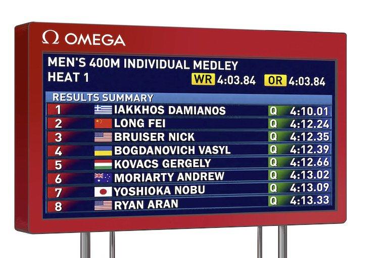 المپیک ریو اسکوربرد