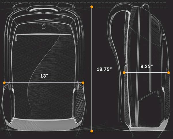 measurements-image-w900