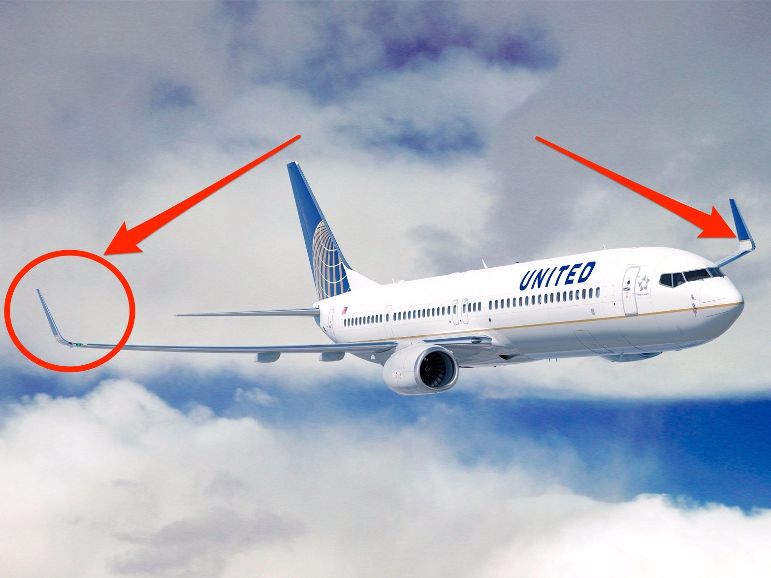 چرا از «بالچه» در انتهای بالهای هواپیما استفاده می شود؟ - روزیاتو