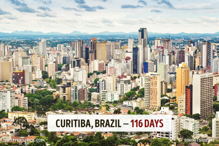 کورتابا - برزیل - 116 روز