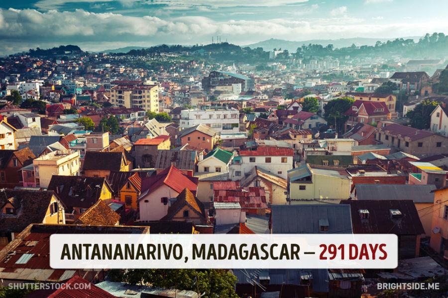 آنتاناناریوو - ماداگاسکار - 291 روز
