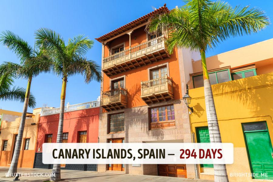 جزایر قناری - اسپانیا - 294 روز