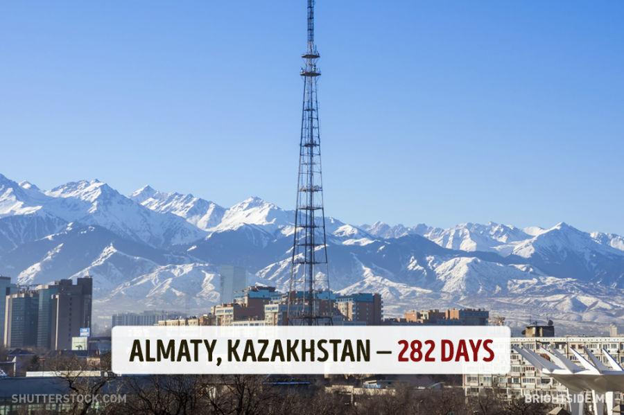 آلماتی - قزاقستان - 282 روز