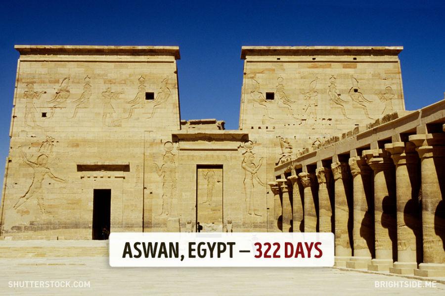 اسوان - مصر - 322 روز