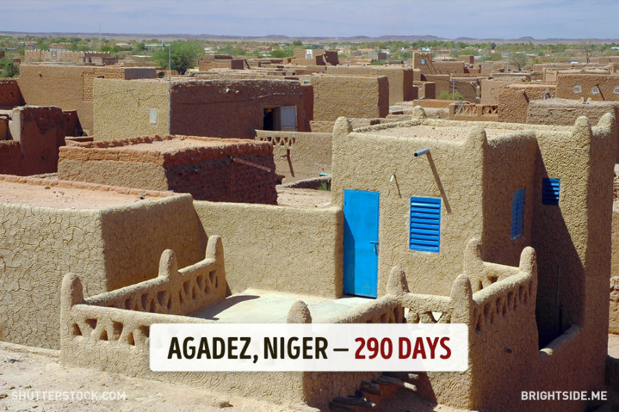 اگدز - نیجریه