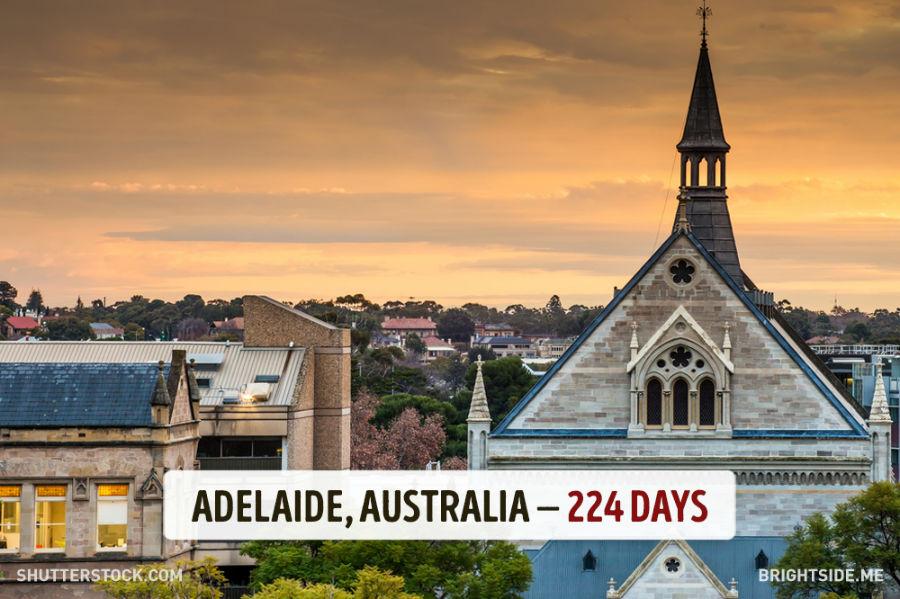 آدلاید - استرالیا - 224 روز
