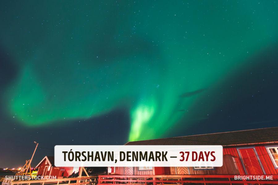تورشاون - دانمارک - 37 روز