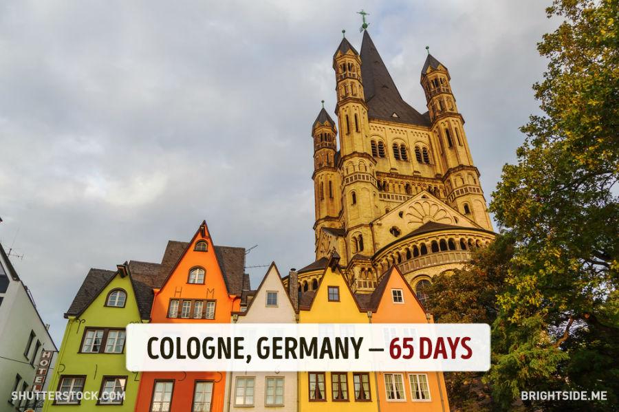 کلن - آلمان - 65 روز