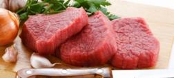 اتفاقاتی که پس از حذف گوشت قرمز از رژیم غذایی در بدن می افتد