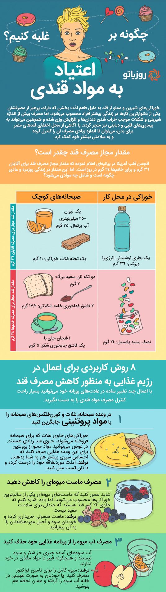 اعتیاد به شیرینی و شکلات