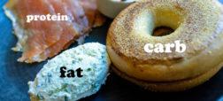 آنچه لازم است در مورد پروتئین و تاثیرات آن در سلامت و وزن خود بدانید