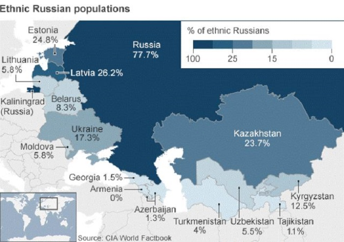 Russian-Speaking-Countries