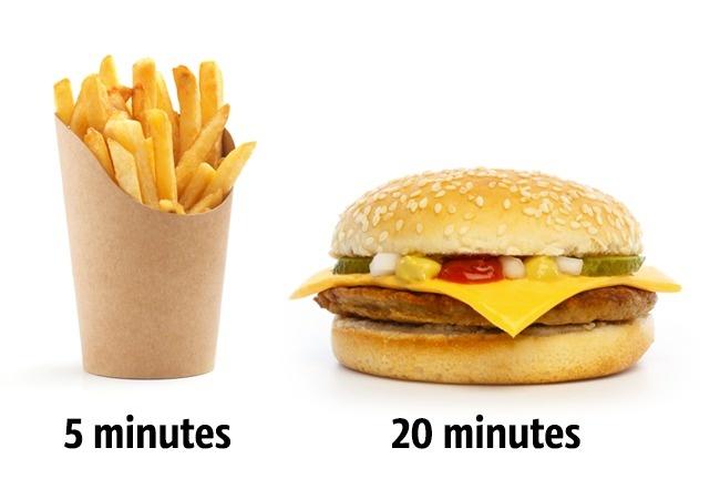 بیشتر فست فودها غذاهای خود را به گونه ای عرضه می کنند که در فاصله کوتاهی پس از آماده شدن، میل شود. به طور مثال، سیب زمینی سرخ کرده فقط تا 5 دقیقه تازه می ماند و پس از آن، مزه اصلی خود را از دست خواهد داد. حتی وقتی برگر را از خانه سفارش می دهید هم مزه اش مثل وقتی که در رستوران میل می کنید، نخواهد بود.