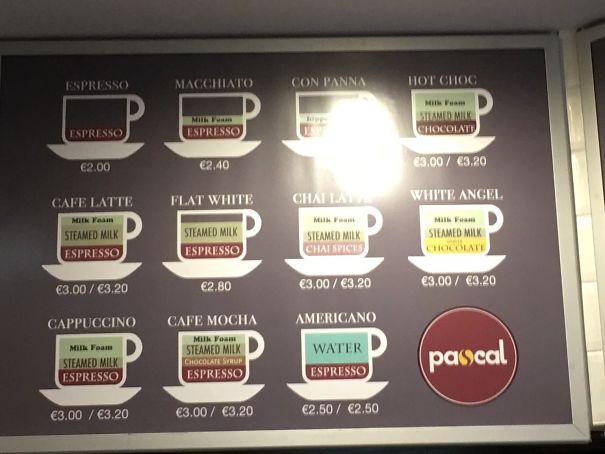 معرفی و ذکر محتویات گونه های مختلف قهوه که در منو ذکر شده اند.