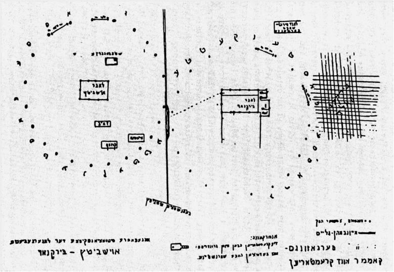 AUSCHWITZ-MAP