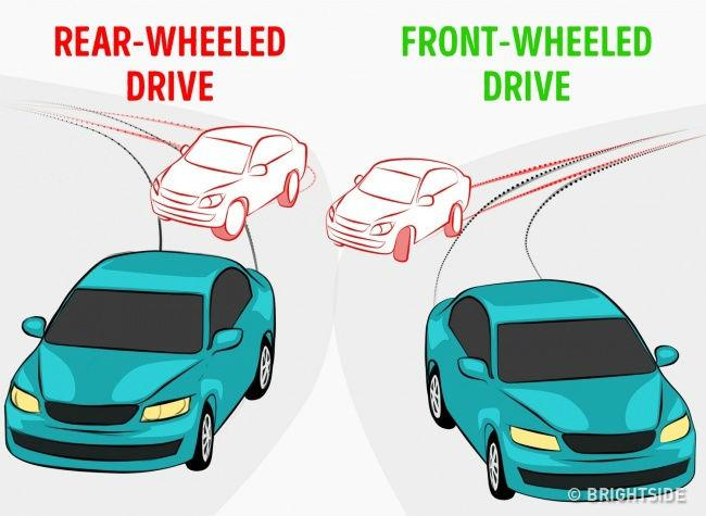 ترفند رانندگی