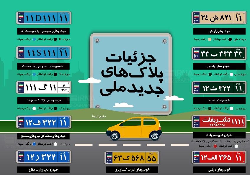 جزییات پلاک ملی