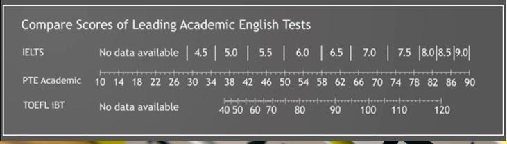 sat 2 روزیاتو: راهنمای جامع ثبت نام در آزمون SAT اخبار IT