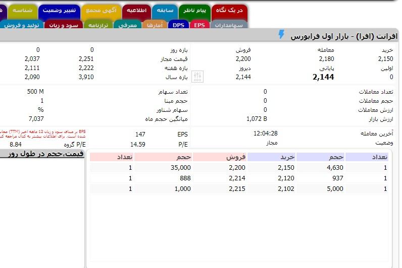 APP 9 روزیاتو: ارزش روز ۱۰ شرکت حوزه فناوری اطلاعات در بازار بورس ایران اخبار IT