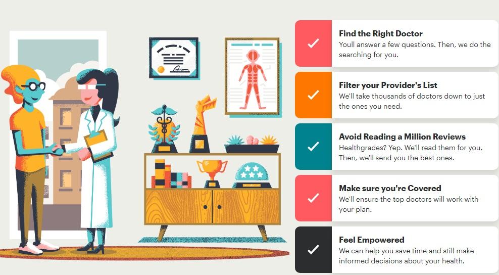 startup 3 روزیاتو: استارت آپ های موفق حوزه بهداشت و سلامت اخبار IT