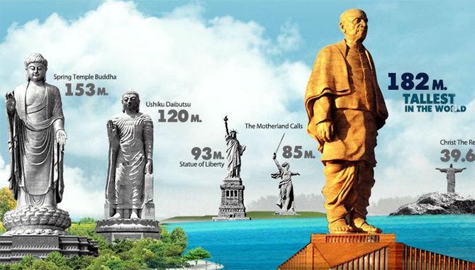 بلندترین مجسمه جهان