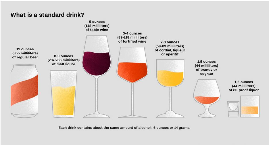 نوشیدن الکل