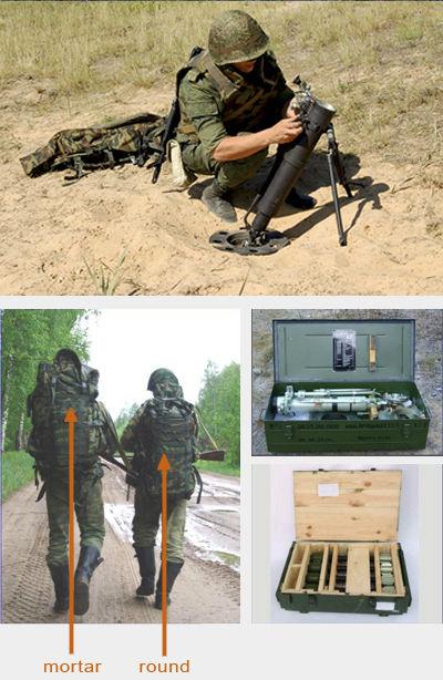 خمپاره انداز روسی
