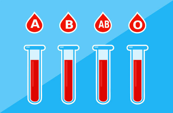 خون و گروه های خونی
