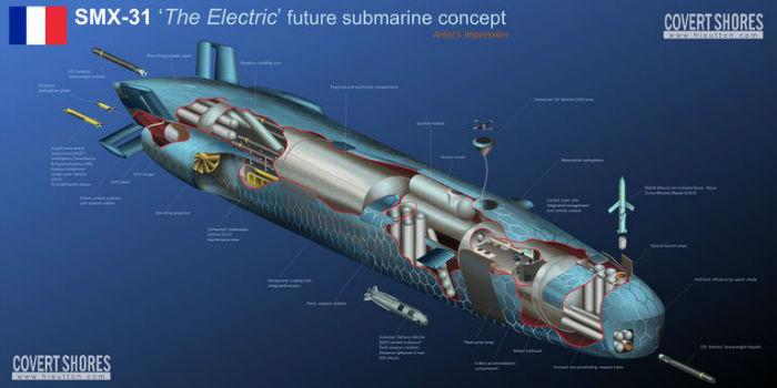 زیردریایی SMX-31