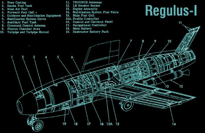 زیردریایی هواپیمابر AN-1