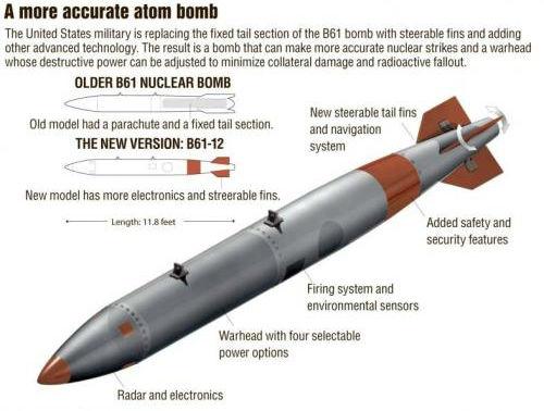 بمب هسته ای