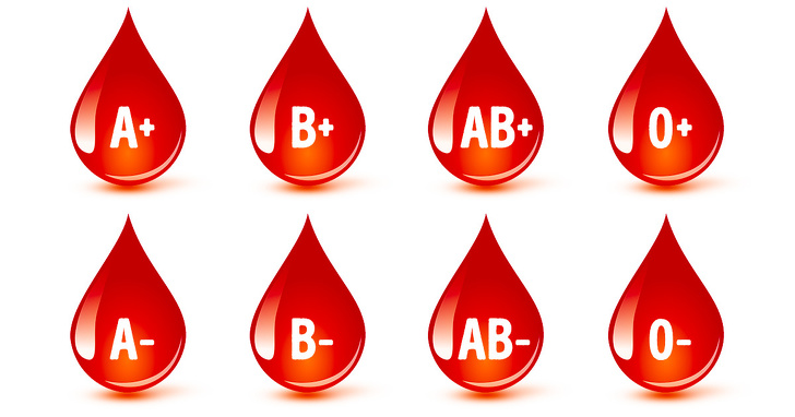 رژیم غذایی براساس نوع گروه خونی