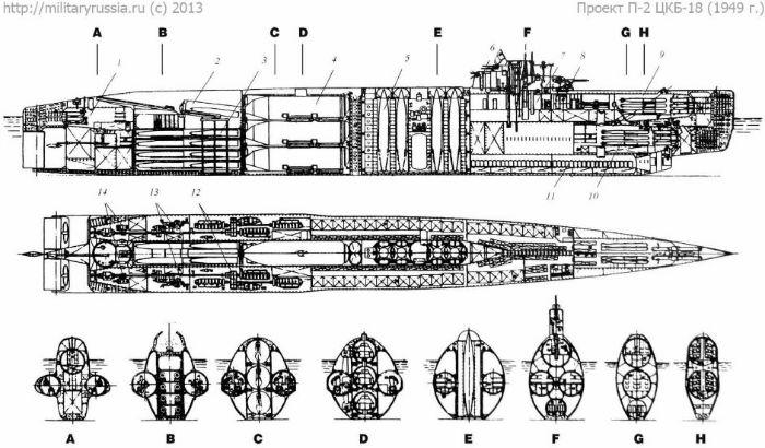 زیردریایی روسی K-2