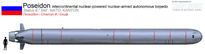 اژدر هسته ای پوسایدون