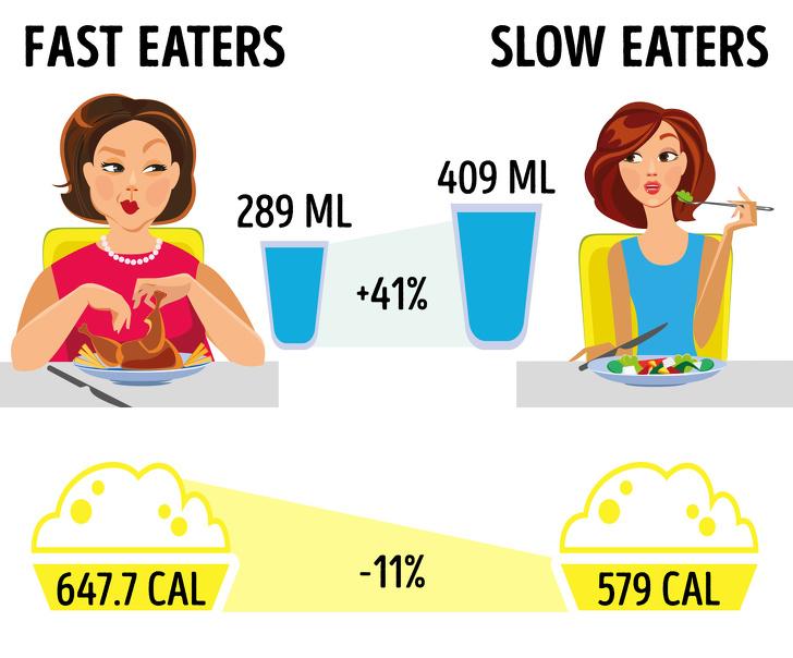 عادت های غذایی برای حفظ تناسب اندام