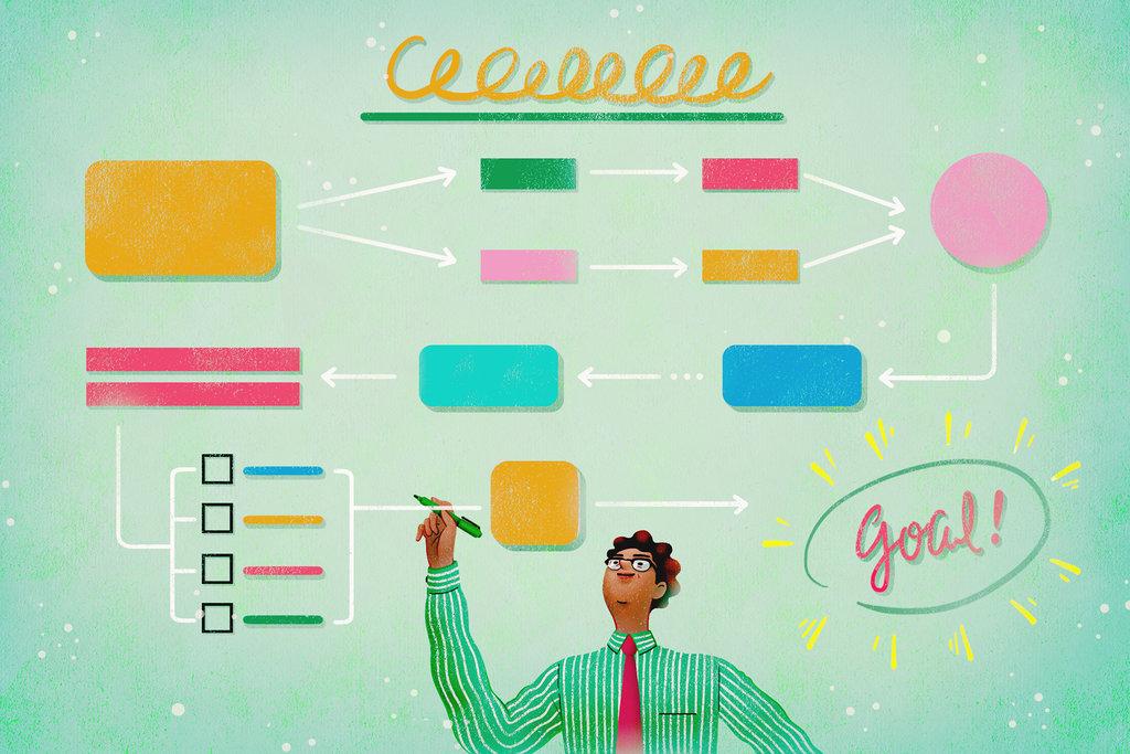 «اگر بیشتر از سه اولویت در برنامهریزی خود داشته باشید، یعنی در واقع هیچ اولویتی ندارید». جیم کالین: نویسنده کتابهای مدیریتی پرفروشی همچون «خوب به عالی» و «بساز برای همیشه»