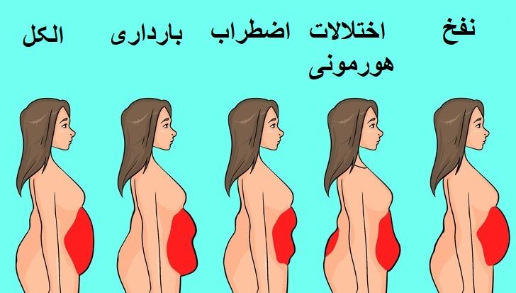 عواملی که جلوی لاغر شدن شکم را می گیرند