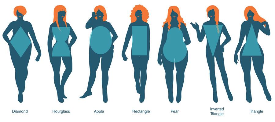امروزه تناسب اندام اهمیت بالایی داشته و زنان و مردان (و البته بیشتر زنان) سراسر جهان باید هنگامی که وزن خود را روی ترازو چک می کنند نگران افزایش وزن باشند