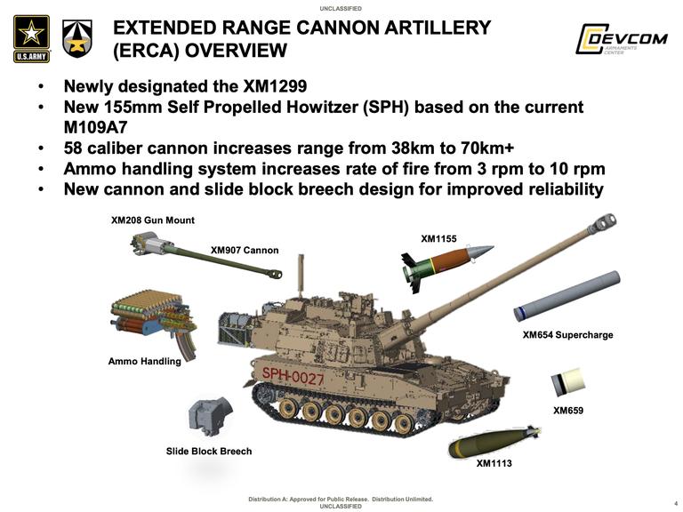 ارتش ایالات متحده در حال کار بر روی یک گلوله جدید توپخانه ای است که می تواند مکان استقرار اهداف متخاصم مانند تانک ها و خودروهای زرهی در حال حرکت دشمن را شناسایی و آن ها را نابود سازد.