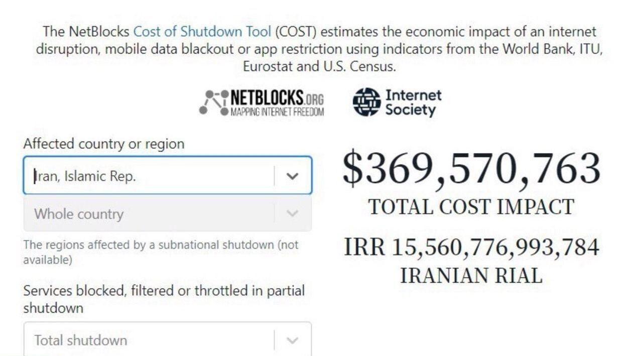 خسارت قطعی اینترنت در ایران