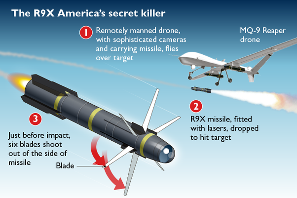 موشک AGM-114R9X ملقب به موشک نینجا و جینسوی پرنده یک موشک از نوع هلفایر است که پیش از برخورد 6 تیغه خود را باز کرده و فاقد کلاهک انفجاری است.