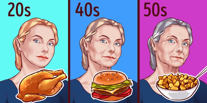 میان این همه رژیم غذایی، کدام رژیم برای گروه سنی فعلی شما مناسب است؟