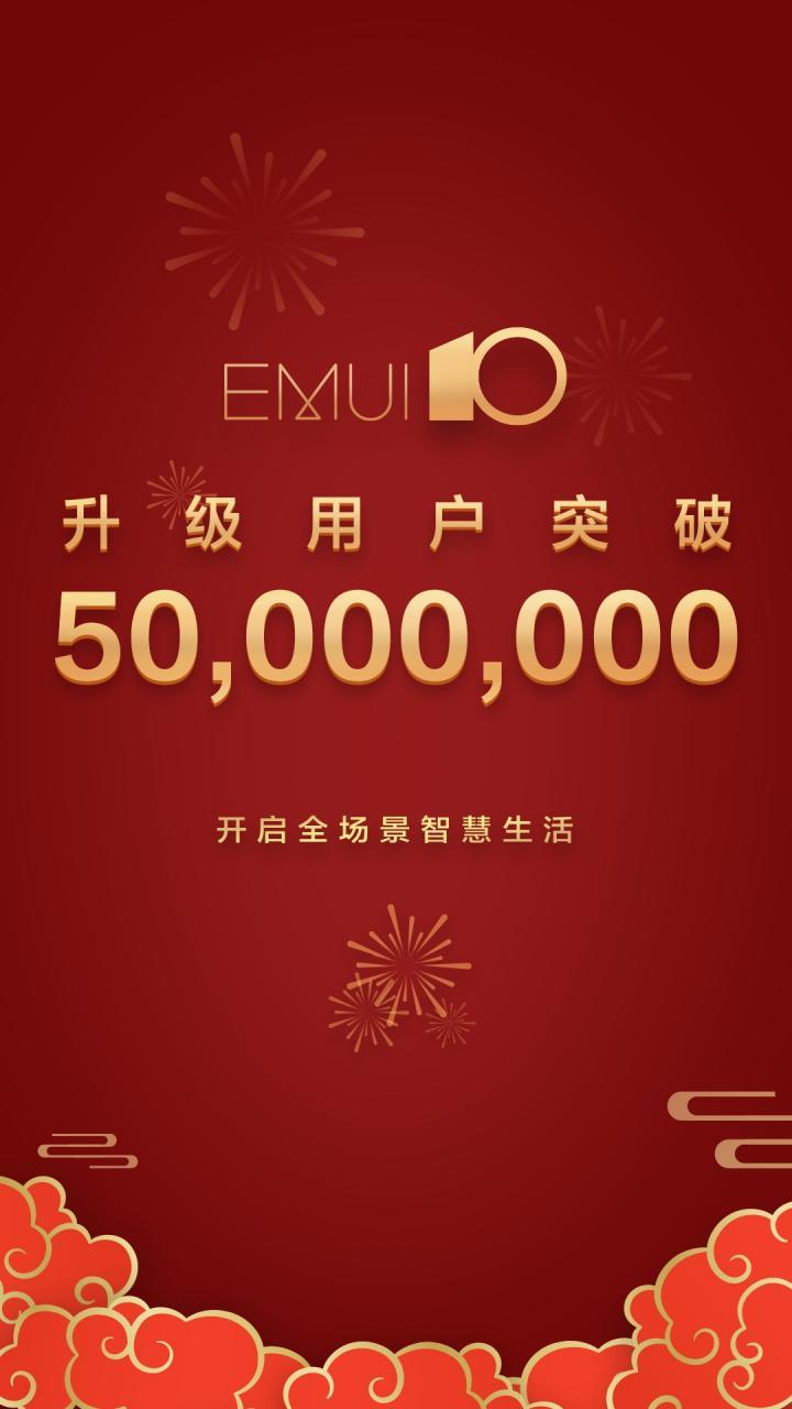 کاربران EMUI 10
