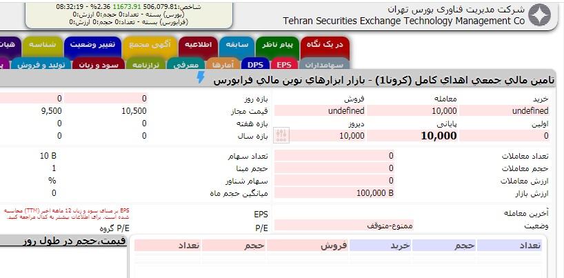 بورس ایران، سهم ویژه «کرونا» راه اندازی کرد؛ درباره ۲ نماد «کرونا۱» و «کرونا۲»