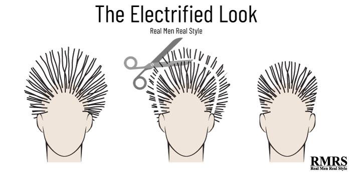 اکنون که به خاطر شیوع ویروس کرونا و قرنطینه خانگی بسیاری از کسب و کارها و آرایشگری ها تعطیل هستند، بهترین زمان برای یادگیی اصلاح موی سر در خانه است.