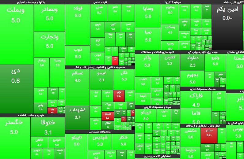 ارزش روز پرتفو سهام عدالت چقدر است؟